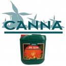 CANNA  is the producer of nutrients,...