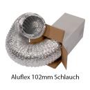 Growzelt Komplettset - Advanced Camo LED - 60 x 60 x 170cm